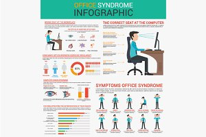 Office syndrome Infographic