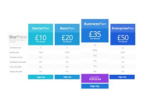 PSD Price Table
