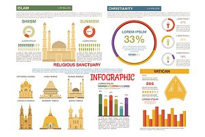 islam and christianity infographics