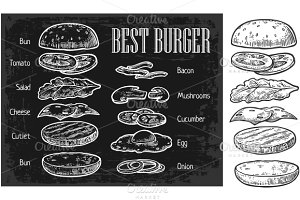 Burger ingredients chalkboard, white