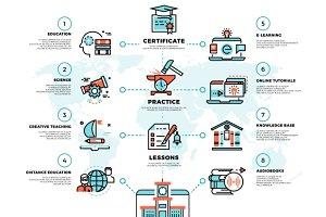 Online learning & education
