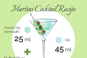 Martini cocktail receipt poster