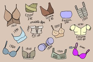 Undies evolution. Vector