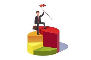 Market share leader concept