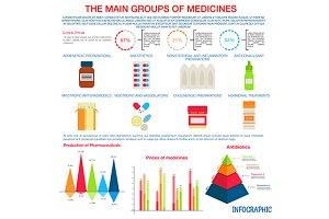 Medicines infographics