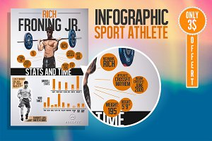 INFOGRAPHIC SPORT ATHLETE ONLY 3$!