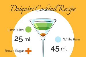 Daiquiri cocktail receipt poster