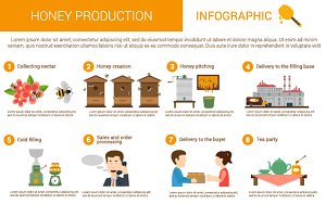 Honey production process