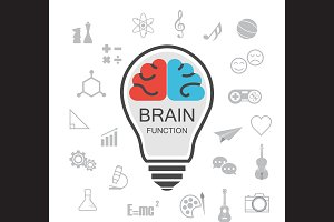 analysis and creative brain