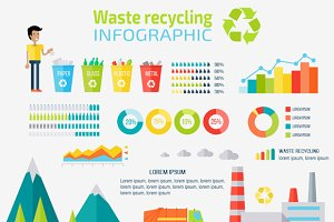 Waste Recycling Infographic Concept