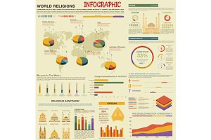 World religions infographics