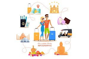 Incredible India Travel Concept