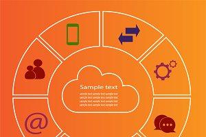 Cloud computing for design orange