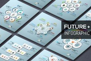 Future+ Infographic
