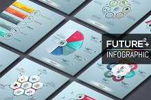 Future+ Infographic. Part 2