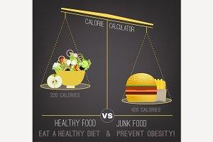 Proper Nutrition Concept.