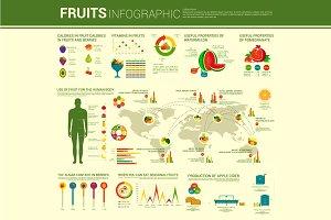 Fruits infographic design