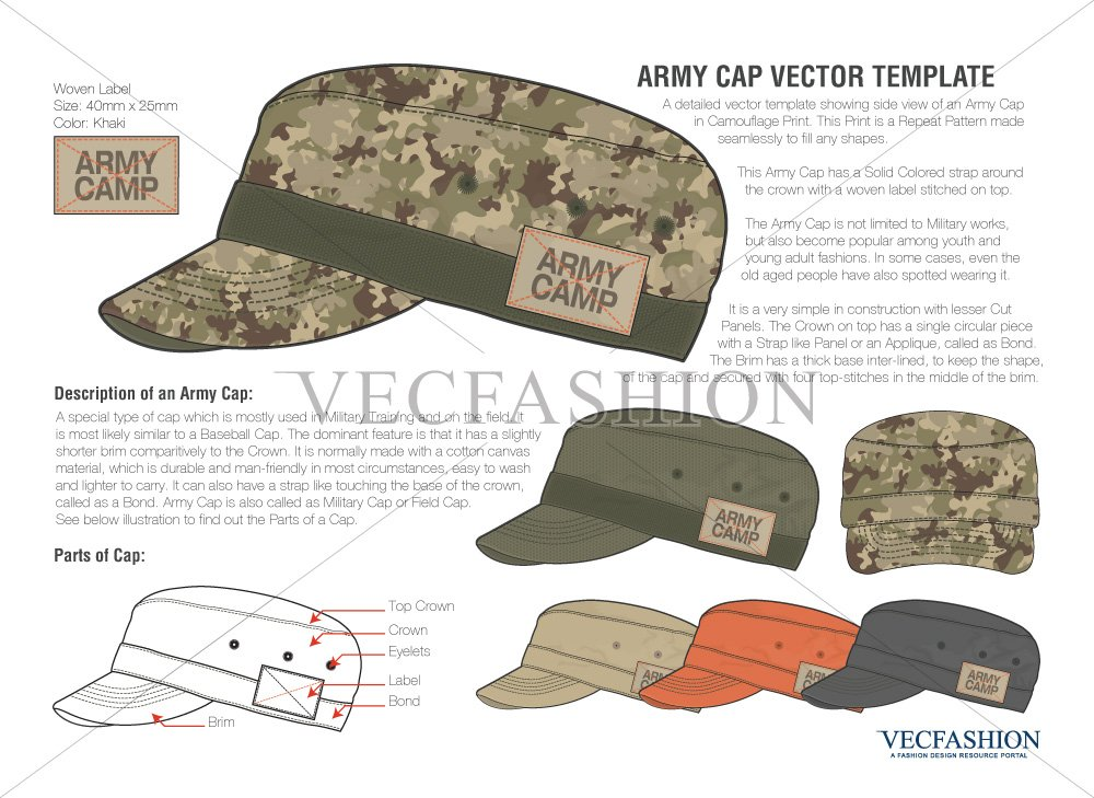 a38212fcedb405 Olive Green Army Cap Vector Template ~ Illustrations ~ Creative Market