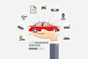 Car Insurance Services.