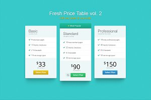 Fresh Price Table Vol. II