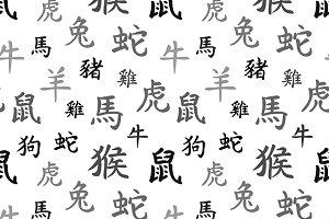 Chinese zodiac symbols pattern