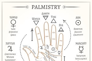 Palmistry mystical reading