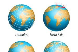 Latitude and longitude of earth