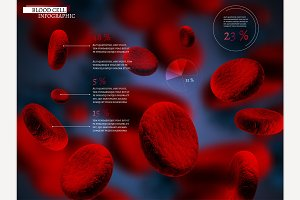 Blood Cell infographic