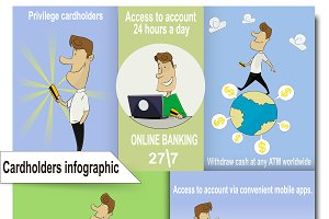 Infographic of using credit card