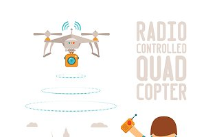Quadcopter air drone