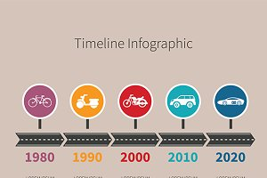 Timeline transport infographics