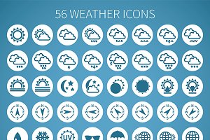 Weather iconset