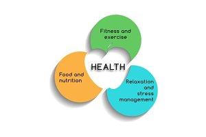 Health infographic