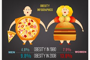 Vector Obesity Image