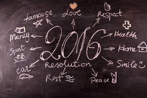 Chalk painted plan of 2016 resolution
