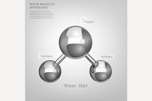 Metallic Water Molecule