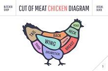 Cut of meat set. Sheme. Chicken