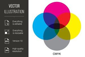 CMYK color modes