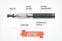 Vaporizer E-sigaret Infographics