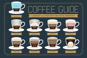 Coffee Guide Diagram Illustrations.