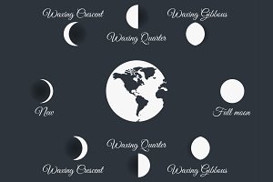 Moon phases. Set illustrations.