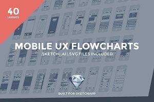 Wixel Mobile UX Flowcharts
