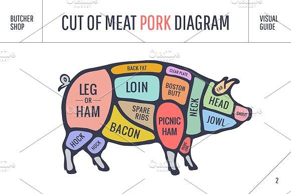 Cut of meat set. Butcher sheme. Pork - Illustrations