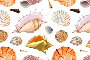 Shell set pattern