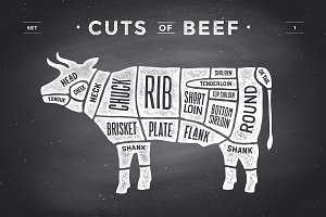 Cut of meat set, chalkboard. Beef