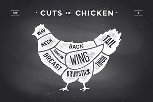 Cut of meat set, chalkboard. Chicken