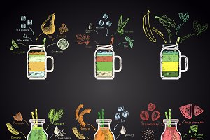 Chalk drawn of different smoothies.