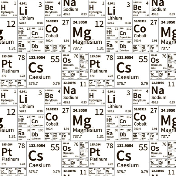 A Lot Of Chemical Elements Signs Graphic Patterns Creative Market