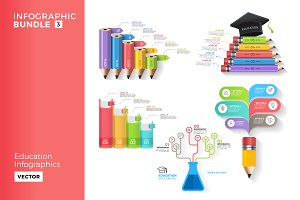 Education infographics bundle 1