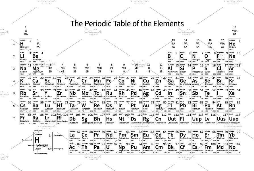 Periodic Table Of The Elements Illustrations Creative Market